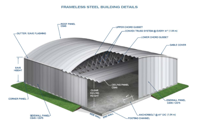 BEHLEN FRAMELESS steel buildings